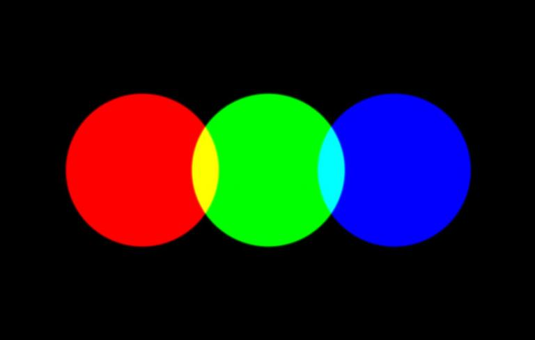 RGB Colour Model